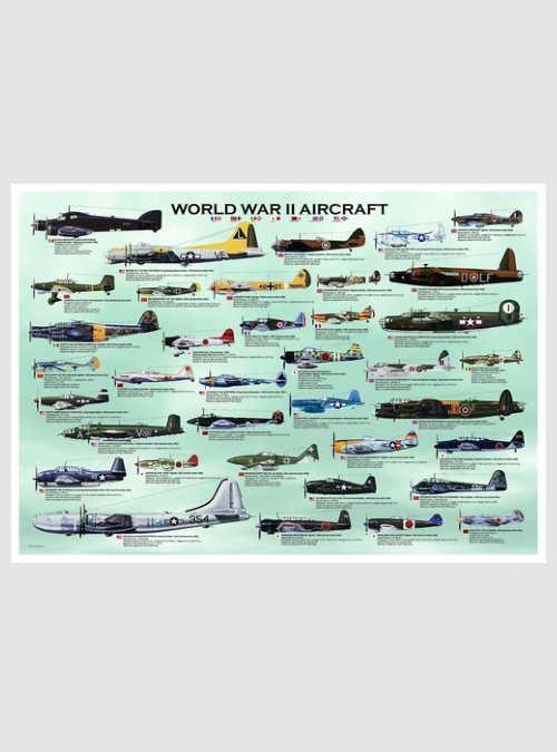 6000-0075-World-War-II-Aircrafts-1000pcs