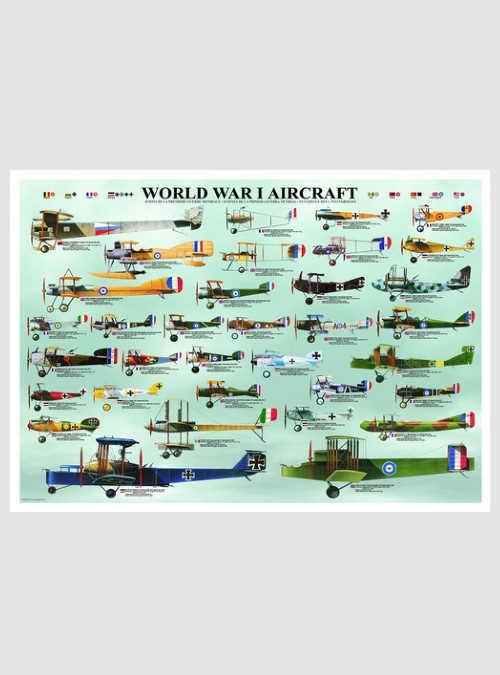 6000-0087-World-War-I-Aircrafts-1000pcs